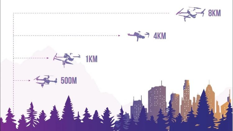 THE 7 Best Long Range Drones in 2020 [by distance and price]
